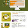 2015-Trends-How-Digital-and-Social-Media-Have-Transformed-Nonprofits