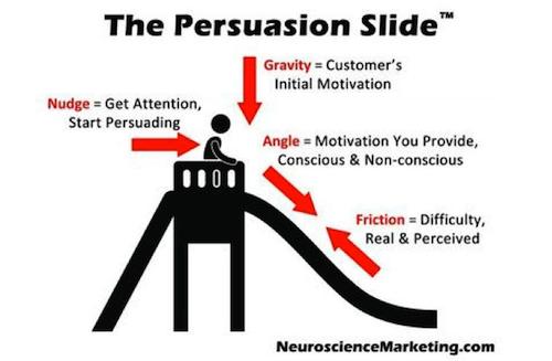 persuasionslide