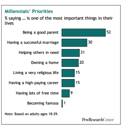Image via Pew Research Center