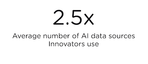 Innovators use 2.5 times of AI data sources