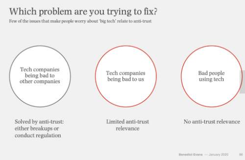 Figure 3: Regulators and ethicists aren't sure which problem is most important.