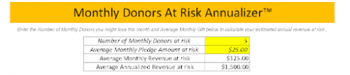 Monthly donors at risk annualizer