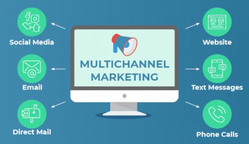 Multichannel marketing graph
