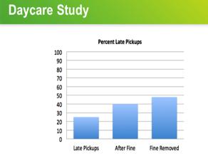 NPP Day Care Study 103015